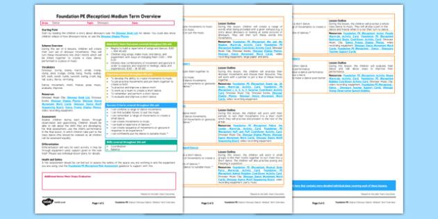 Foundation PE (Reception) - Dance - Dinosaurs Medium Term Overview - EYFS, PE, Physical Development, Planning