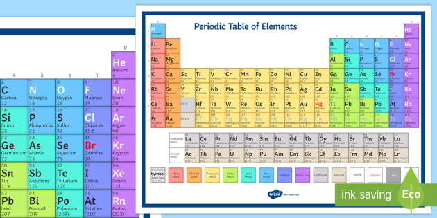 Periodic table of elements poster periodic table poster periodic table of elements poster periodic table poster element periodic urtaz Choice Image