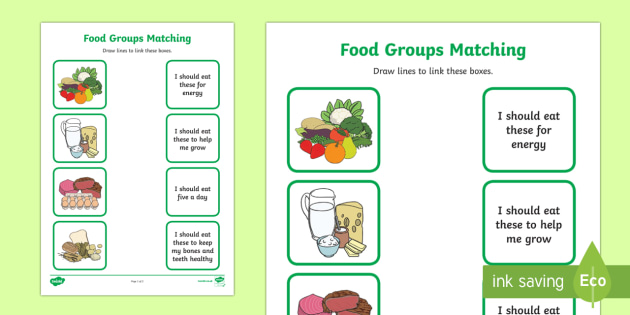 Food Group Matching Activity Worksheet - Health Resource - Twinkl