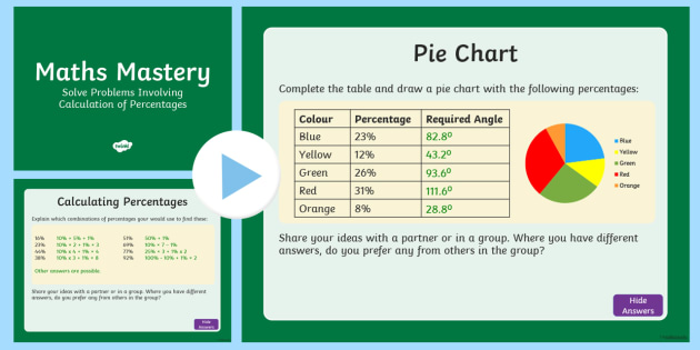 Year 6 Ratio: Solve Problems Involving Percentages Maths Mastery Activities PowerPoint