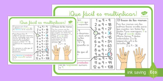 ¡Qué fácil que es multiplicar! Póster DIN A4