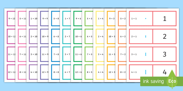 picture regarding Printable Multiplication Flash Cards 1-12 named Variety Multiplication Playing cards 1-12 - vary, multiplication