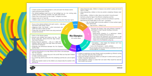 KS1 Rio Olympics Teaching Ideas