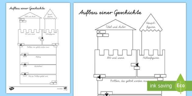 new aufbau einer geschichte arbeitsblatt schreiben lesen m rchen. Black Bedroom Furniture Sets. Home Design Ideas
