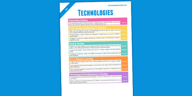 Scottish Curriculum Excellence Overview Posters Early Technology