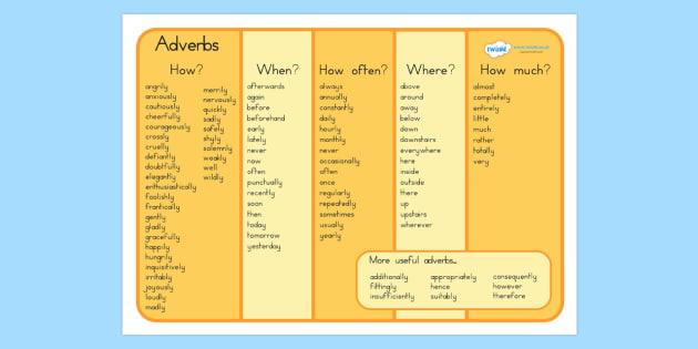Adverb Word Mat - averb, verb, ks2 english, literacy, word mat