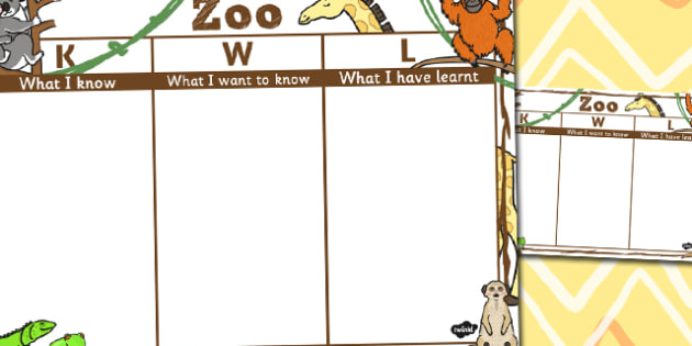 Zoo Topic KWL Grid - KWL, Know, Want, Learn, Grid, Zoo, Animals