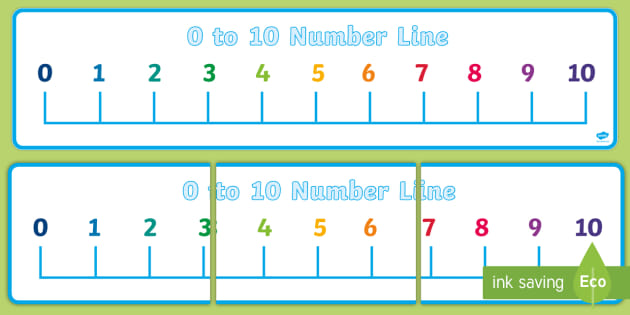 Free 0 10 Number Line Display Banner Math Numberline
