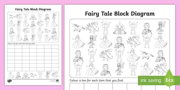 new fairy tale block diagram worksheet minibeasts bar graph worksheet. Black Bedroom Furniture Sets. Home Design Ideas
