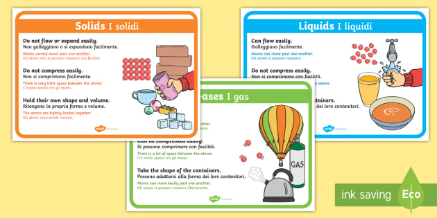 0965a069 Save Resource. To save a resource you must first Join or Sign In. Solids,  Liquids and Gases ...
