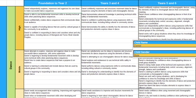 Australian The Arts Report Bank of Statements F-Y6 - australia, the arts, report, bank, statements, spreadsheet, foundation, year 6