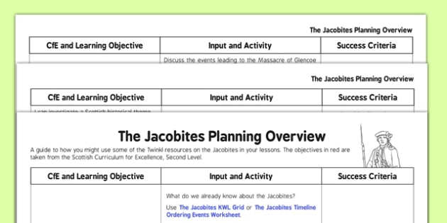 The Jacobites Planning Overview - Jacobite, Bonnie Prince Charlie, Culloden, Red Coat, Massacre of Glencoe