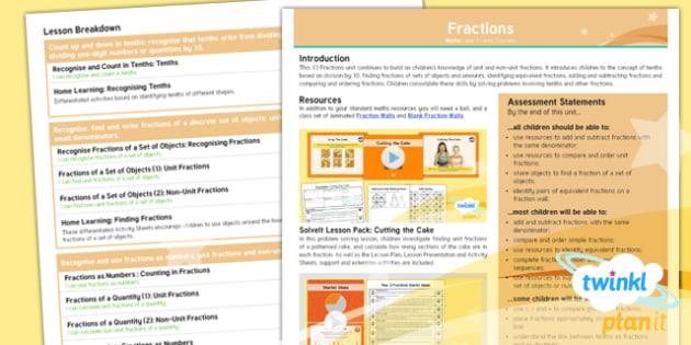PlanIt Maths Y3 Fractions Unit Overview