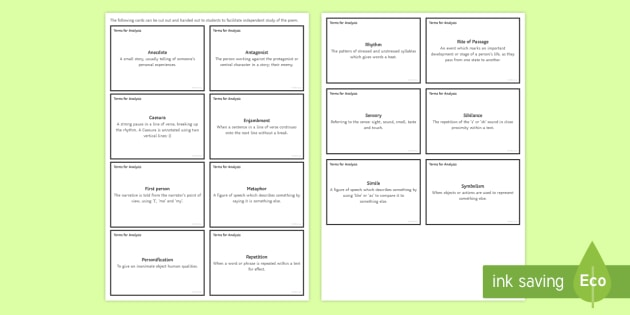 Gcse Terms For Analysis Cards To Support Teaching On The