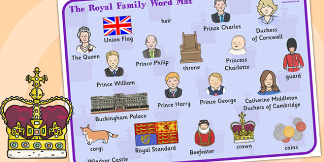 Royal Family Word Mat - the royal family, royal, family, word mat, mat, writing aid, Queen Elizaeth, Prince Philip, Prince Charles, Duke of Edinburgh. Prince William, Kate Middleton, Prince Harry, Duchess of Cornwell