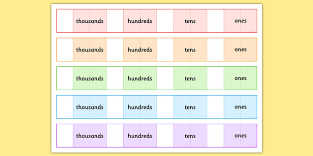 Place Value Number Expander Template Th H T O- hundreds, tens, units,