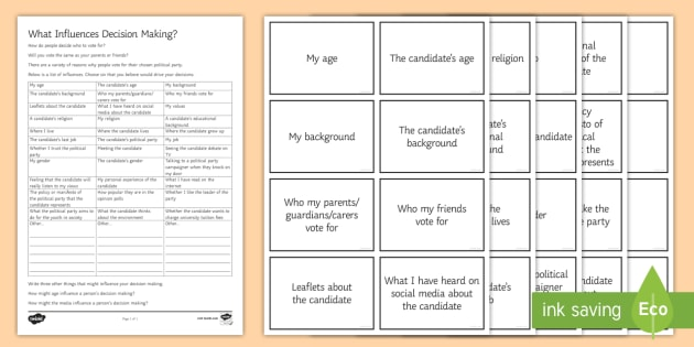 What Influences Our Decision Making? Voting Worksheet / Activity