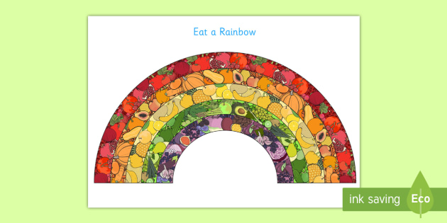 Eat a Rainbow Display Poster - eat a rainbow, display poster, display, poster, eat, rainbow, food, colours, healthy eating