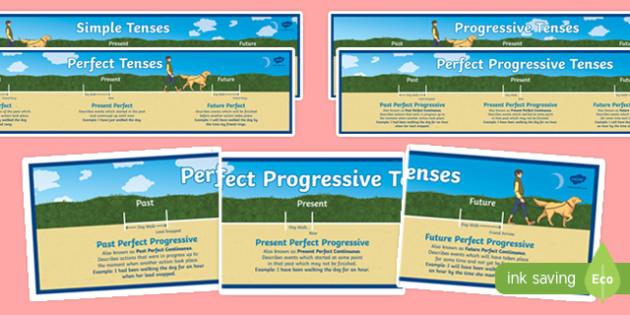 Verb Tenses Timelines Display Pack