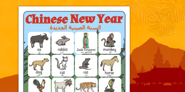 ملصق مفردات قصة السنة الصينية الجديدة - بوسترات، السنة الصينية