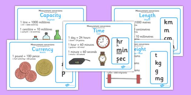 Measurement Conversion Display Posters Polish Translation - polish, measurement conversion, display, poster, sign, banner, measuring, measurement, convert, converting, kilometres, metres, centimetres, millimetres, kilograms, grams