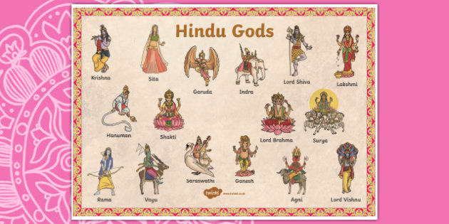 Hindu Gods Vocabulary Poster - hinduism, religion, display, RE