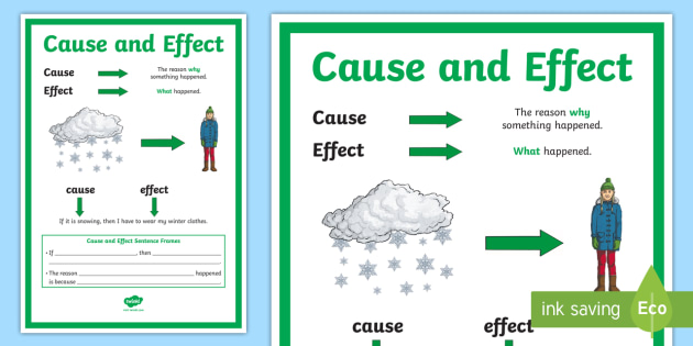 Cause and Effect Display Poster - Cause, Effect, Reading skills