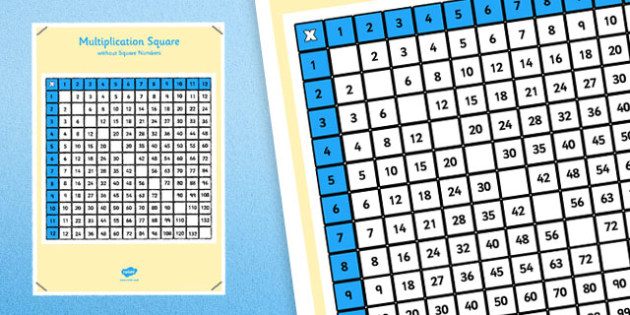 Editable Multiplication Square Without Square Numbers