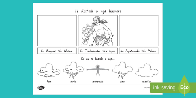 whakapapa template