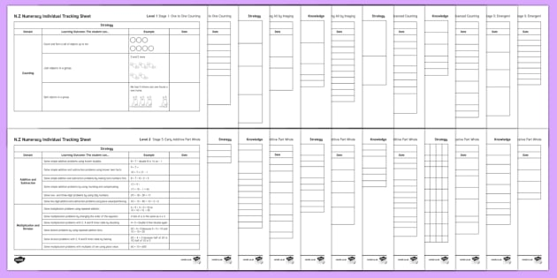 Individual Numeracy Assessment Checklist Sheets Stage 0 - 7 Resource Pack - New Zealand Planning and Assessment, assessment, numeracy, i can sheets, tracking and monitoring, nu