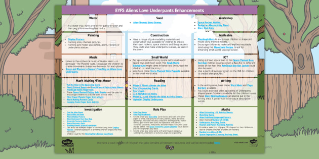 Aliens Love Underpants!  Teaching Ideas