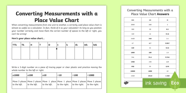 Converting Measurements With A Place Value Chart Worksheet Worksheet