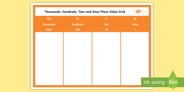 Thousands hundreds tens and ones place value grid display thousands hundreds tens and ones place value grid display poster millions place value pronofoot35fo Gallery