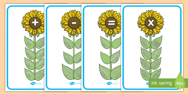 Maths Vocab Flowers Display Posters English/Romanian