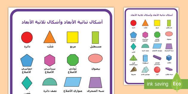 التصميم الهندسي للطرق pdf