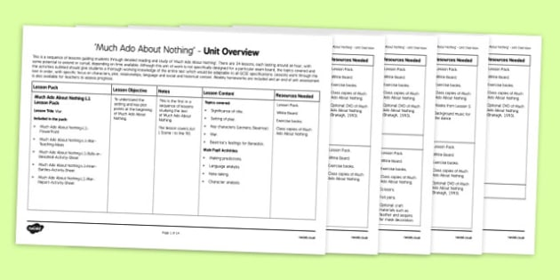 Much Ado About Nothing Unit Overview - Much Ado About Nothing, scheme of work, unit, overview, GCSE, exam preparation, Shakespeare, free resource