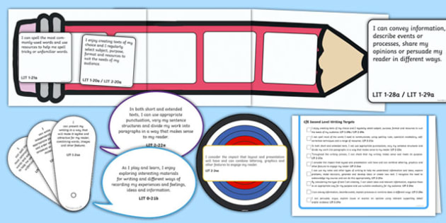 CfE Writing Targets Visual Aids-Scottish