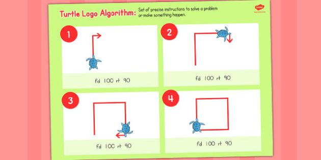 Turtle Logo Algorithm Computing Curriculum Vocabulary Poster