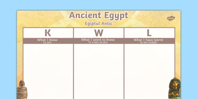 Ancient Egypt Topic KWL Grid Romanian Translation - romanian, ancient egypt, topic, kwl, grid