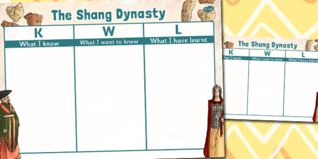 The Shang Dynasty Topic KWL Grid - shang dynasty, kwl, grid