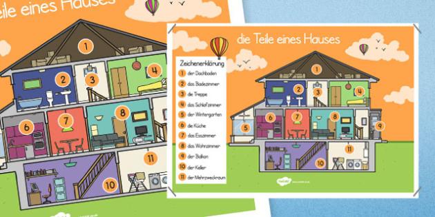 die Teile eines Hauses Poster German - german, parts, house, parts of a house, poster, display