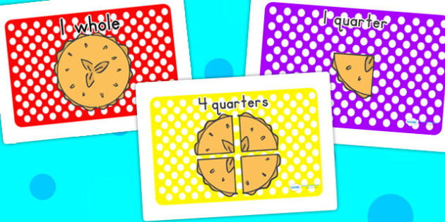 Pie Fraction Display Posters - fractions, math display, math, posters