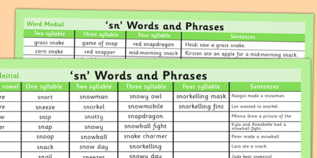 SN Word List - sn sound, word list, word, list, syllables, sound