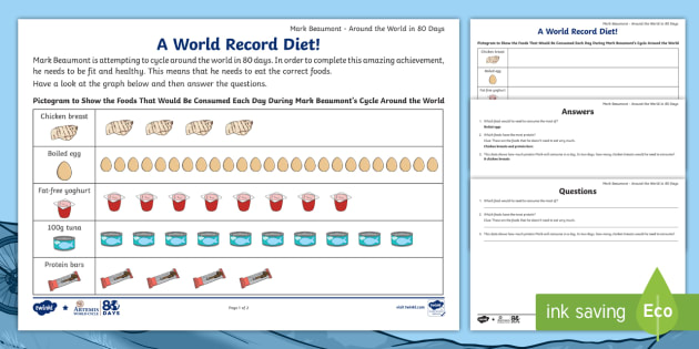 F 2 around the world in 80 days food pictogram worksheet f 2 around the world in 80 days food pictogram worksheet activity sheets ibookread Download