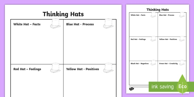 Thinking Hats Writing Frames - IDL Resources, De Bono\'s Thinking