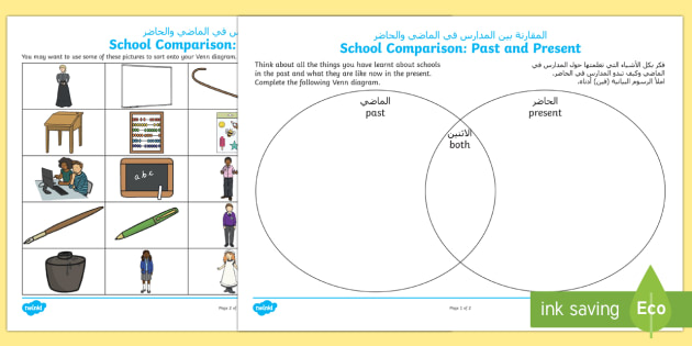 Comparing Schools Past and Present Sorting Worksheet / Worksheet