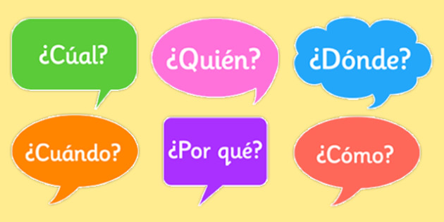 Interrogantes en globos de diálogo - preguntas, vocabulario