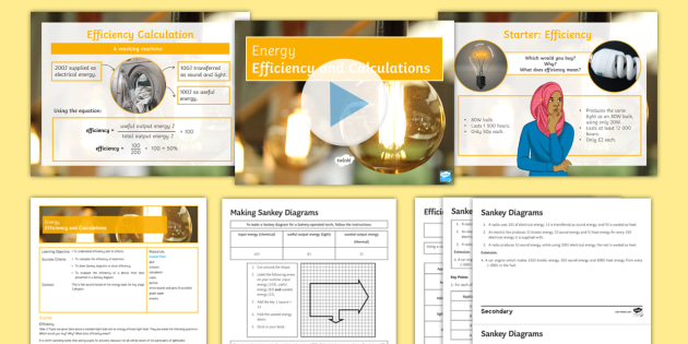Energy Lesson 2 Efficiency And Calculations Lesson Pack