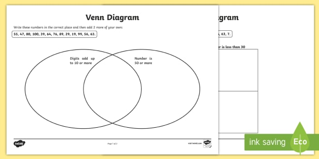 Carroll And Venn Diagram Worksheets Venn Diagram Worksheet