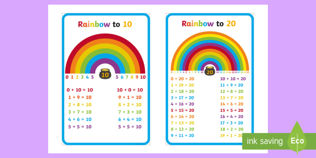 New Rainbow Themed Number Bonds To 10 And 20 Ikea Tolsby Prompt Frame